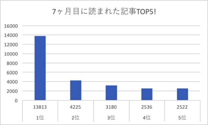 Report7 2
