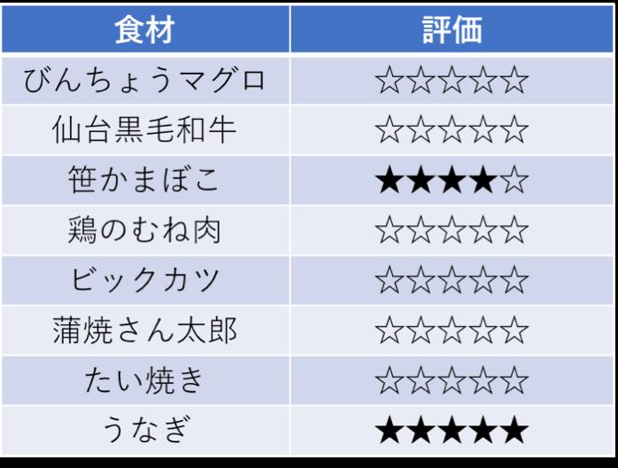 Kabayaki 96